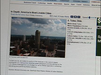 Forbes: Tulsa On Most Livable List