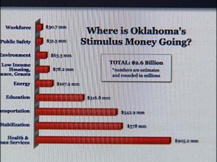 Senator Wants To Give Taxpayers Stimulus Money
