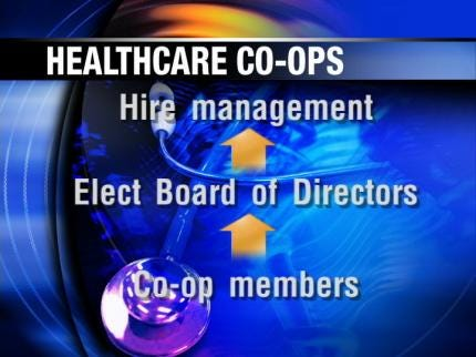 What Is A Health Care Co-Op?