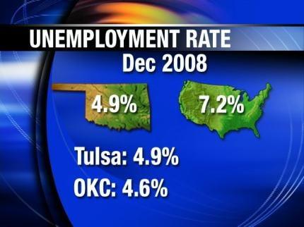 Oklahoma Economy Put To Realty Check