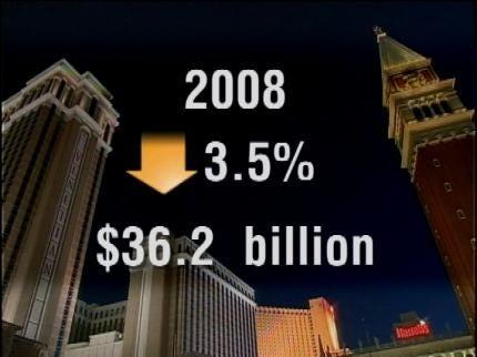 Economy Affecting Oklahoma Casinos