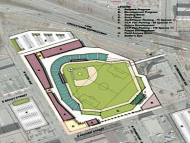 ONEOK Wins Naming Rights To New Ballpark