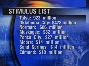 Final Tulsa Stimulus List Released