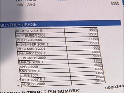 Broken Arrow Offers Payment Plan For Water Bills