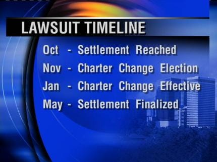 Tulsa City Council Learns Mayor Had Authority To Settle Lawsuit