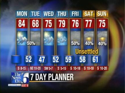 Cold Front To Bring Rain Chances To Northeast Oklahoma