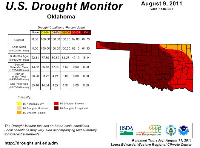 Recent Rains A Drought-Buster?