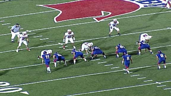 2010 Preview: Bixby Spartans