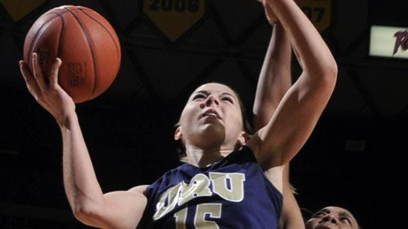 ORU's Kevi Luper Named Summit League Player of Year