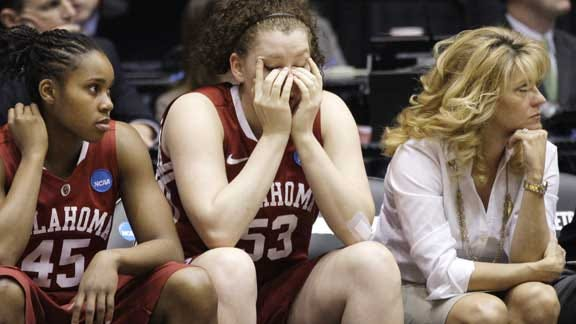 Sooners' Season Ends With Loss to Notre Dame