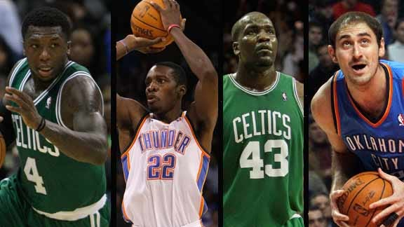 Thunder Acquires Perkins, Robinson from Celtics