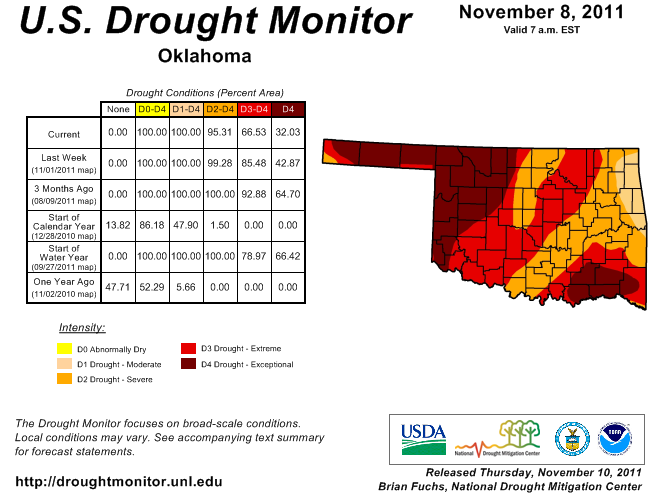 Drought Relief Continues