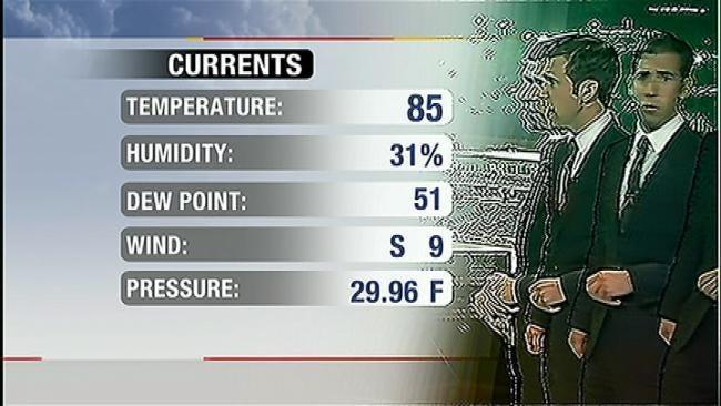 News On 6 Meteorologist Invents 'The Grogan Effect'