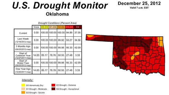 Oklahoma Drought Unrelenting