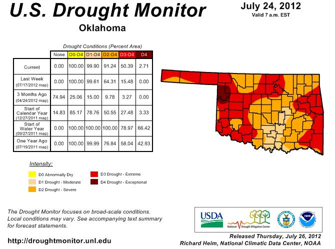 Drought Worsens Despite Storm Chances