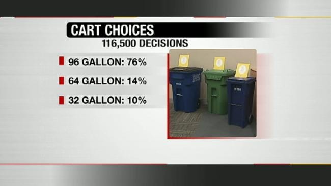 Tulsa Trash Pick-Up May Go Once A Week Before New Carts Arrive