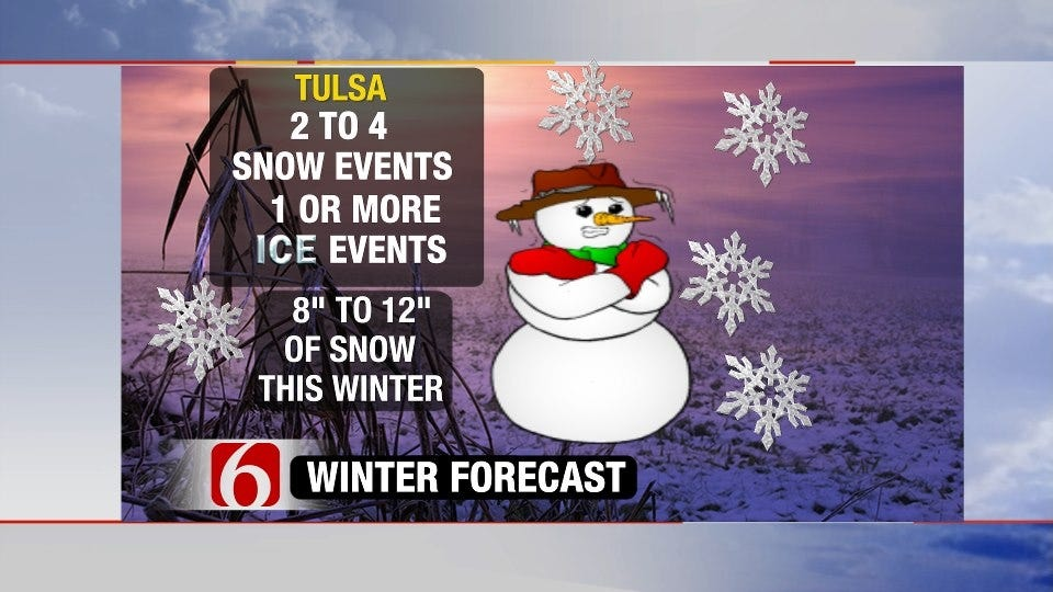 Winter Outlook: Colder, More Snow