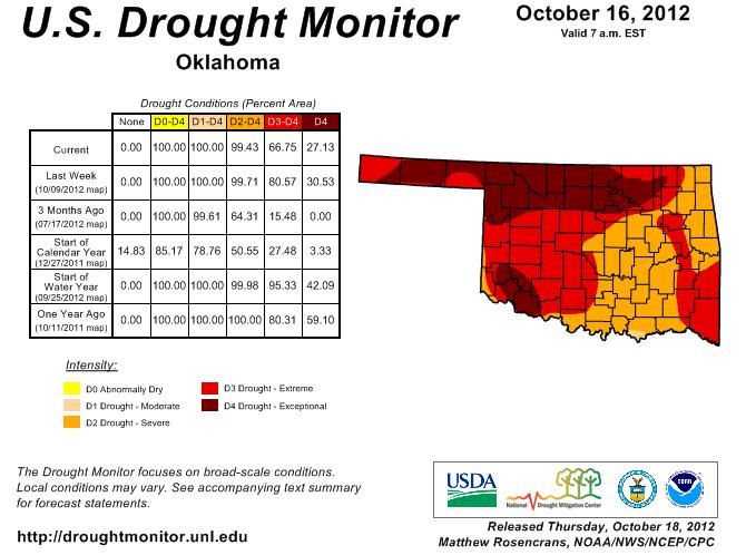 Drought Improves but Fire Danger Grows