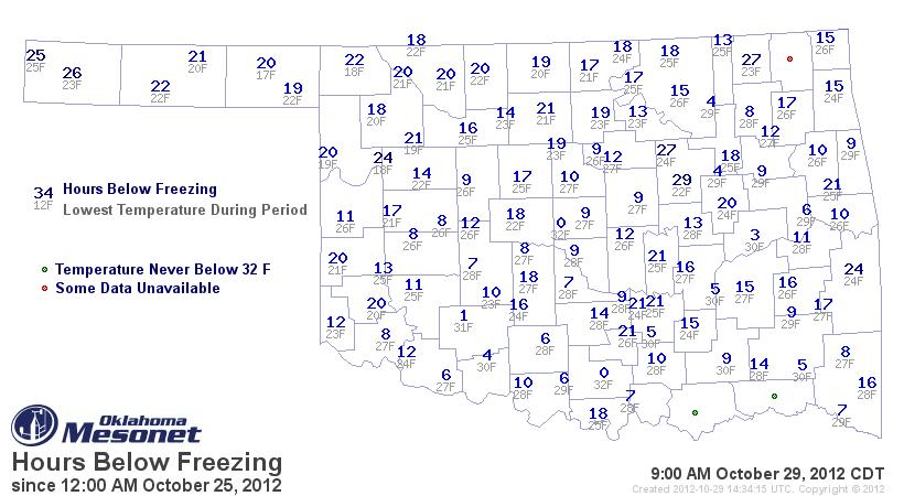 Warming Trend Through This Week.