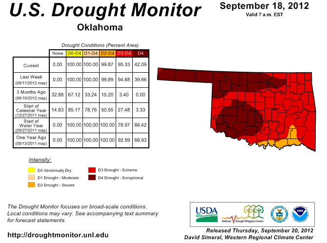 Drought Continues to Plague Region