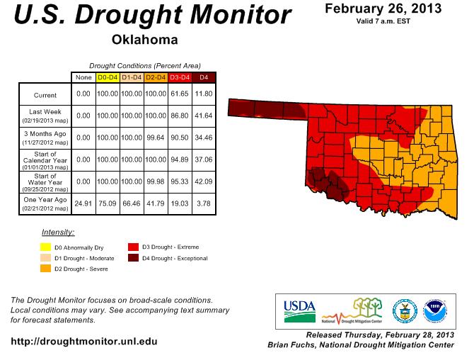 Recent Rain, Snow Dents Drought