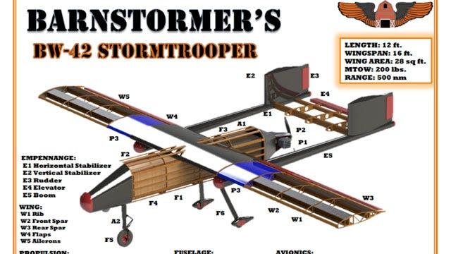 OSU Students Design Storm-Penetrating Drones