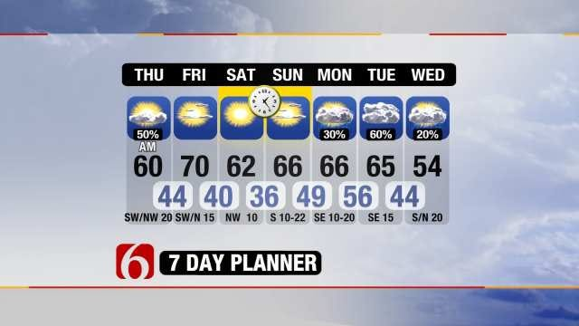 Forecast: Rain Ending Across Eastern Oklahoma