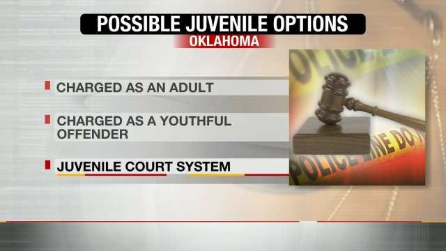 Oklahoma Defenders Expect To Handle More Juvenile Crimes