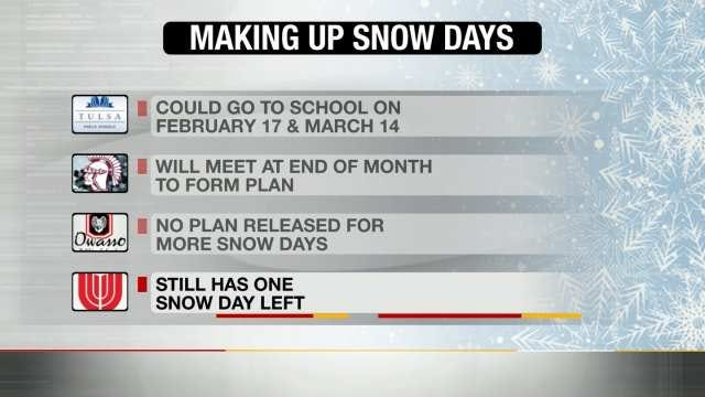 Oklahoma Schools Facing Tough Decisions On Snow Days