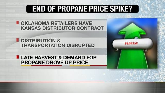 Oklahoma Propane Customers Relieved As Prices Begin To Fall