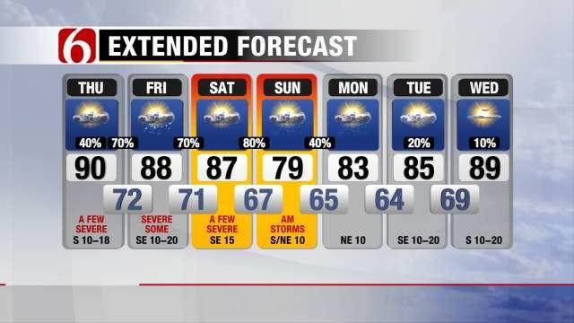 Rain Likely Through The Weekend In NE Oklahoma