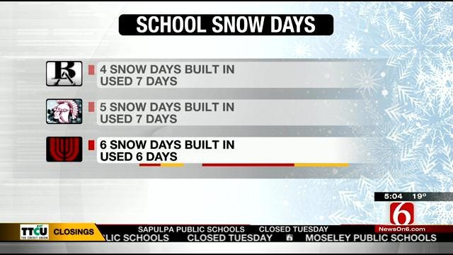 Many Oklahoma Schools Figure Out How To Make Up Snow Days