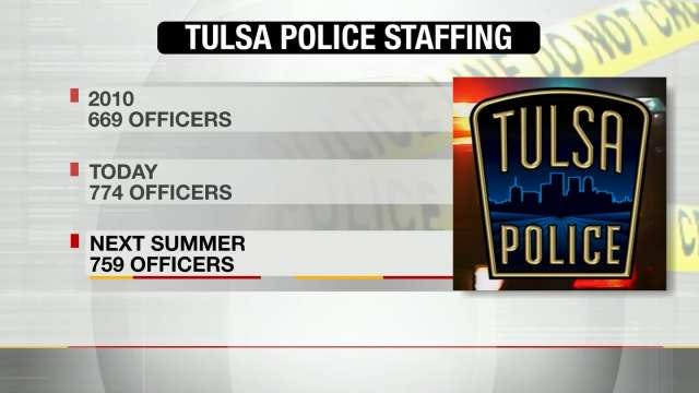 Tulsa Cuts 10 Police Academy Spots As 'Last Resort'