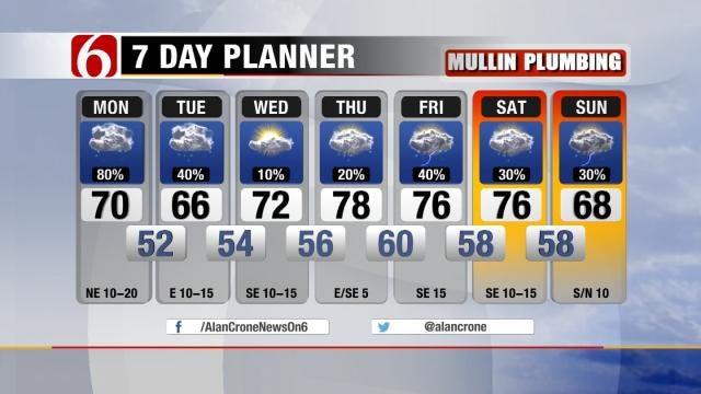 Rainy Week Ahead For Northeast Oklahoma
