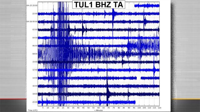 Nepal Earthquake Recorded In Oklahoma