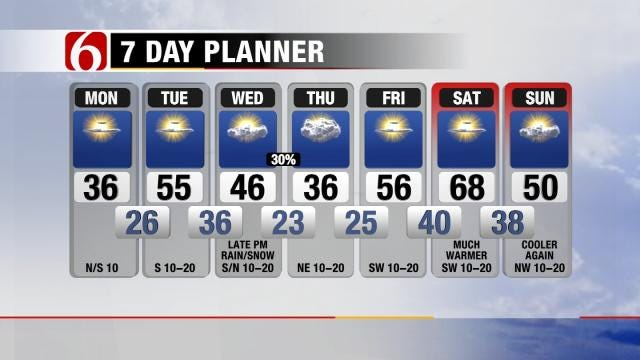 Cold Day Ahead For Eastern Oklahoma