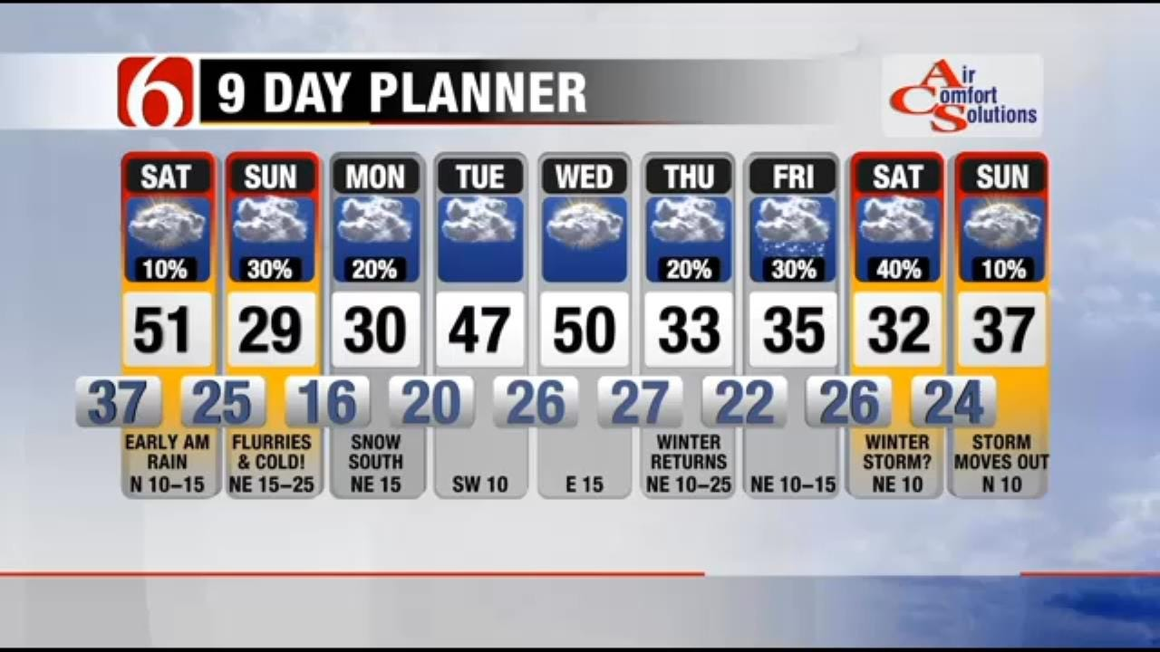Chance Of Flurries In The Forecast For Northeast Oklahoma