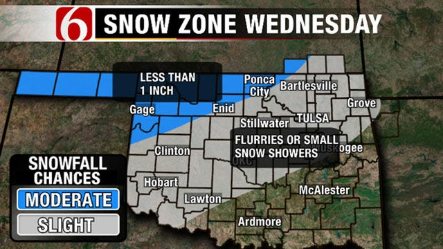 Light Snow Possible Across Parts Of Oklahoma