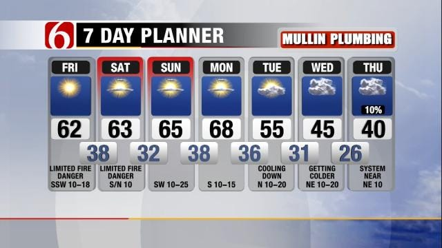 Eastern Oklahoma Warming Up This Weekend