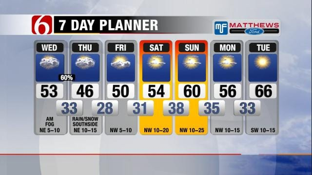 Fog Moves Into Eastern Oklahoma To Be Followed By Cold Temps, Snow