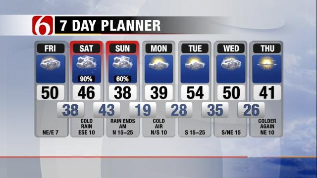 Cold, Wet Weekend Ahead For Eastern Oklahoma