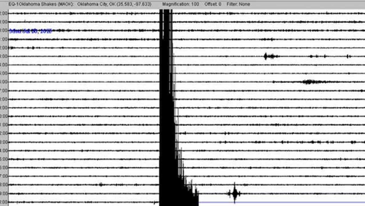 Earthquake Felt Through Large Part Of Oklahoma