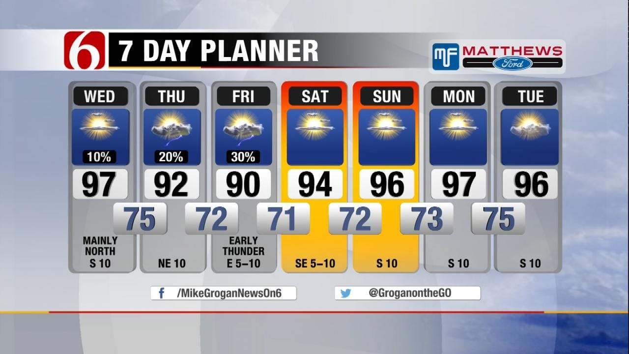 Slightly Cooler Temps On The Way For NE Oklahoma