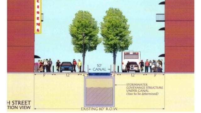 City Leaders Ask For Residents' Tulsa Vision