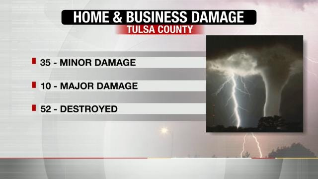 Communities Continue Cleanup Post Sand Springs Tornado