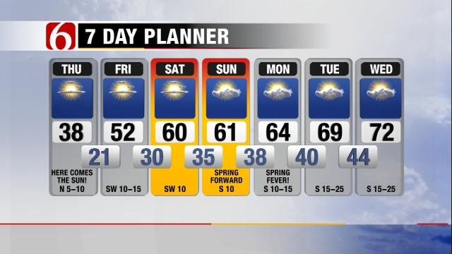 Alan Crone's Weather Blog: Winter Storm Heads East, Temperatures Rising