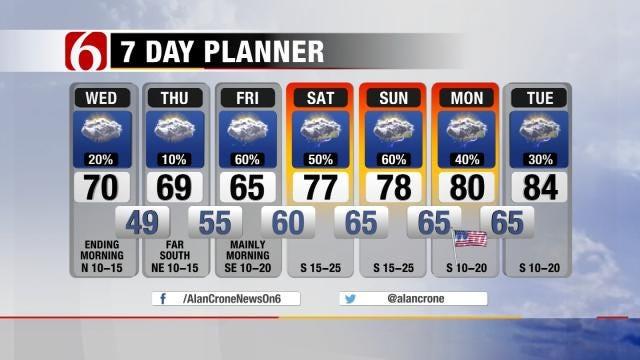 Rain Returns To Oklahoma This Weekend