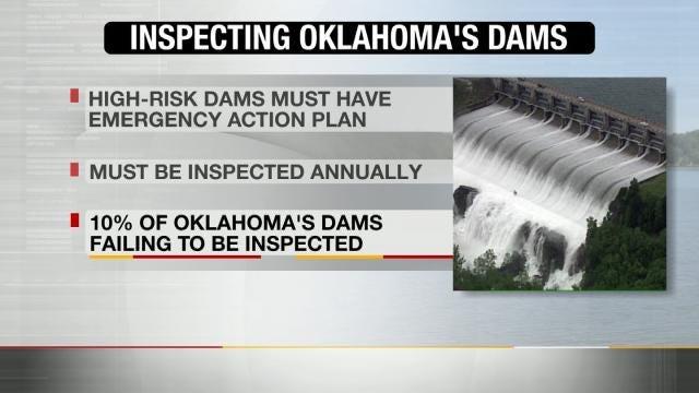 Several High-Risk Oklahoma Dams Overdue For Inspection