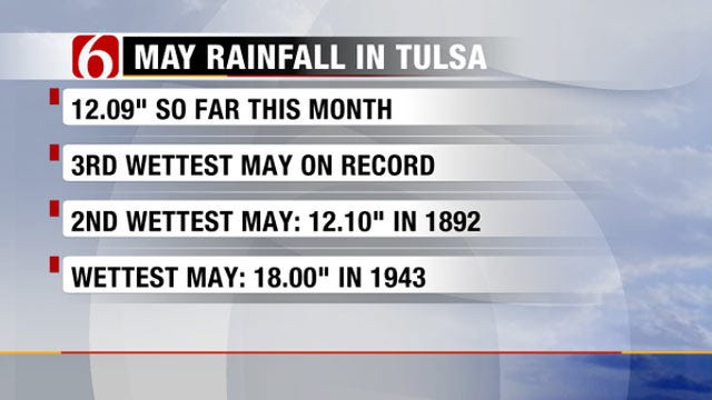 Tulsa's Rainfall So Far This Month Close To Record
