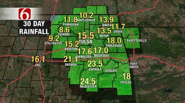 Soggy May Coming To An End For Oklahoma